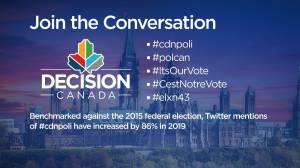 How to join the social media conversation during the federal election