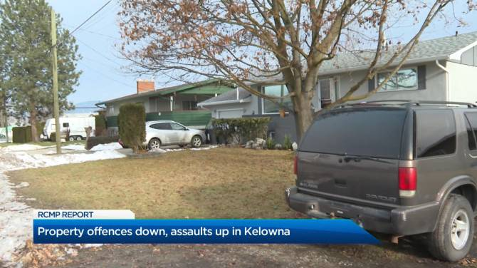 Click to play video: Kelowna crime stats for 2020 released