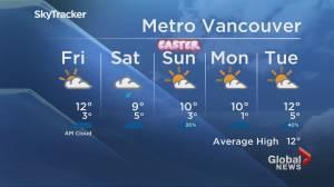 B.C. evening weather forecast: April 1 (01:56)
