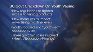 B.C. government to crack down on vaping