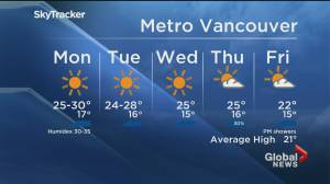 B.C. evening weather forecast: July 26