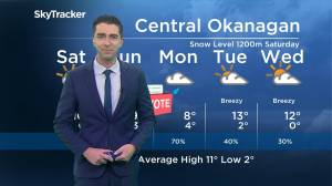 Kelowna Weather Forecast: October 18