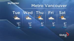 B.C. evening weather forecast: Oct 19,
