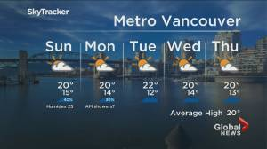 B.C. evening weather forecast: September 4 (02:02)