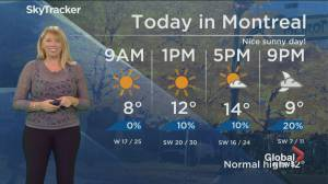Global News Morning weather forecast: Tuesday October 15, 2019