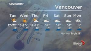B.C. evening weather forecast: April 19 (01:48)