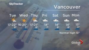 B.C. evening weather forecast: April 19 (01:48)