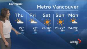 B.C. evening weather forecast: July 15