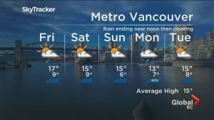 B.C. evening weather forecast: April 29 (01:50)