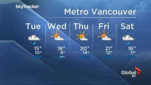 B.C. evening weather forecast: June 1