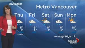 B.C. evening weather forecast:  March 3 (00:50)