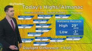 Kelowna Weather Forecast: May 7