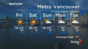 B.C. evening weather forecast: May 13 (02:04)