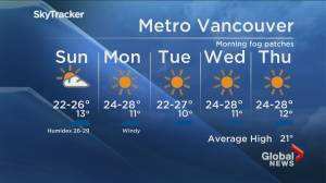 B.C. evening weather forecast: September 5