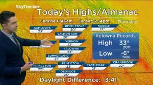 Kelowna Weather Forecast: September 23 (03:37)