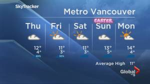 B.C. evening weather forecast: March 31 (02:18)