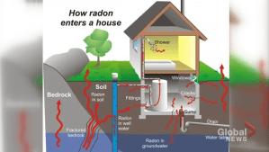 Radon Action Month (04:45)