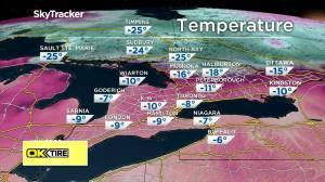 Toronto weather forecast: Feb 20
