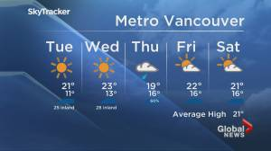 B.C. evening weather forecast:  July 13