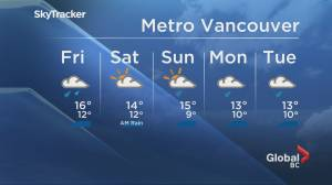 B.C. evening weather forecast: Oct. 8 (01:45)