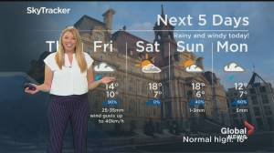 Global News Morning weather forecast: April 30, 2020