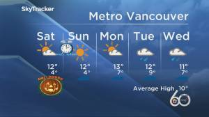 B.C. evening weather forecast: Oct. 30 (01:49)
