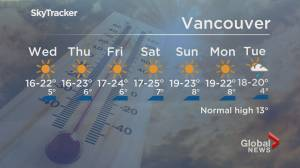 B.C. evening weather forecast: April 13 (01:18)