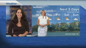 Global News Morning weather forecast: September 23, 2020
