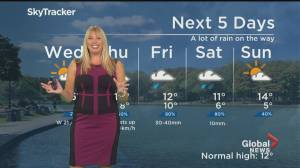 Global News Morning weather forecast: October 14, 2020