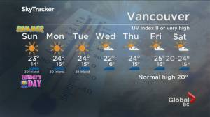 B.C. evening weather forecast:  June 19 (02:16)
