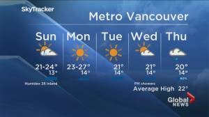B.C. evening weather forecast: August 8
