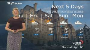 Global News Morning weather forecast: March 26, 2020