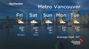 B.C. evening weather forecast: Sept. 2 (02:03)