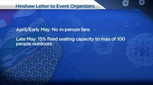 Dr. Deena Hinshaw pens letter to Alberta's hard-hit entertainment venues (02:16)