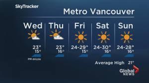 B.C. evening weather forecast: July 6 (01:43)