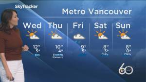 B.C. evening weather forecast: October 20