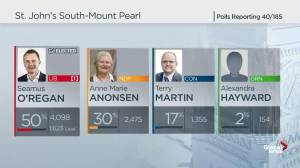 Federal Election 2019: First Liberal cabinet minister declared re-elected