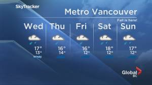 B.C. evening weather forecast: Sept. 22