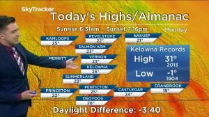 Kelowna Weather Forecast: September 13 (03:33)
