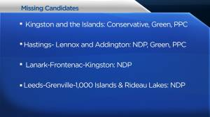 Many local districts missing party candidates ahead of federal election (01:01)