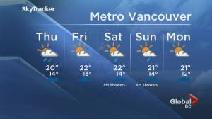 B.C. evening weather forecast: July 8