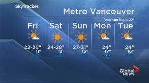 B.C. evening weather forecast: Aug. 13