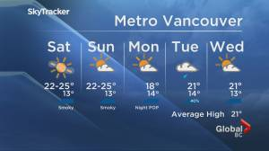 B.C. evening weather forecast: Sept. 11
