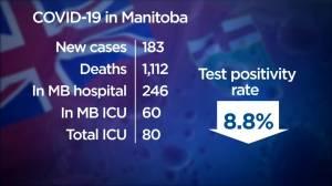 Manitoba COVID-19 numbers: June 17 (00:27)
