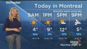 Global News Morning weather forecast: April 6, 2020