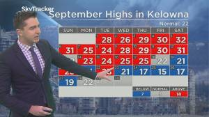 Kelowna Weather Forecast: September 29