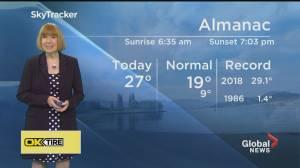 Global News Morning weather forecast: September 17, 2021 (00:40)