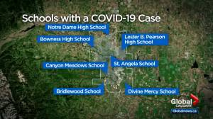 Positive COVID-19 cases confirmed at 7 Calgary schools (03:24)