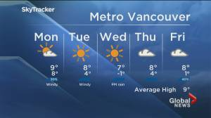 B.C. evening weather forecast: February 21 (02:37)
