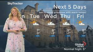 Global News Morning weather forecast: March 23, 2020